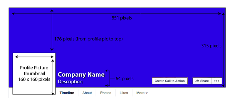How to create a facebook banner with vectors for Facebook page header template