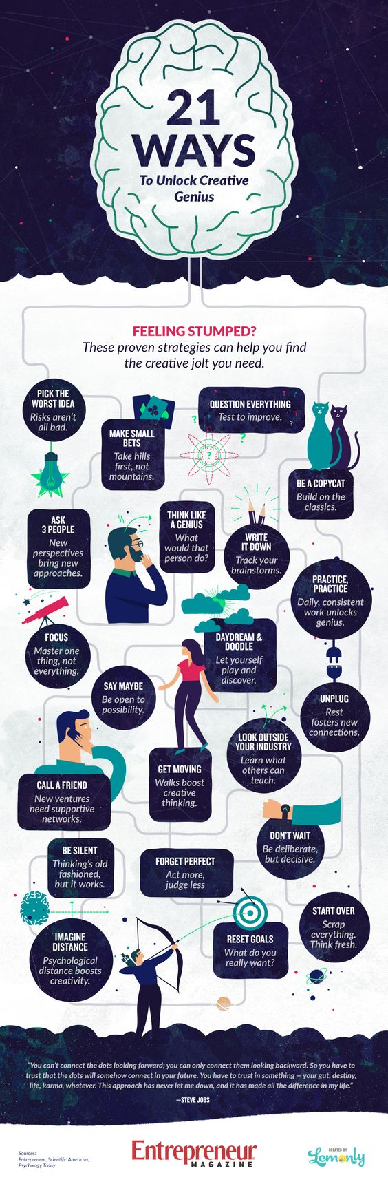 Unlocking creativity infographic